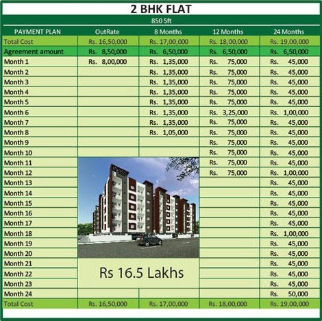 https://sites.google.com/a/egway.co.in/realestate/apartments-flats-in-hyderabad/dream-avenue-apartments-gaganpahad-rajendranagar/pricelist_drmavnflats_new.jpg